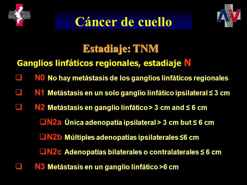 N0 No hay metástasis de los ganglios linfáticos regionales N1 Metástasis en un solo ganglio linfático ipsilateral 3 cm N2 Metástasis en ganglio linfát