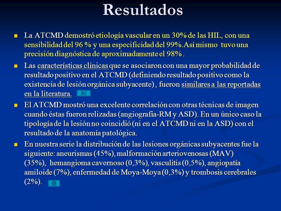 Resultados La ATCMD demostró etiología vascular en un 30% de las HIL, con una sensibilidad del 96 % y una especificidad del 99%.Así mismo tuvo una pre