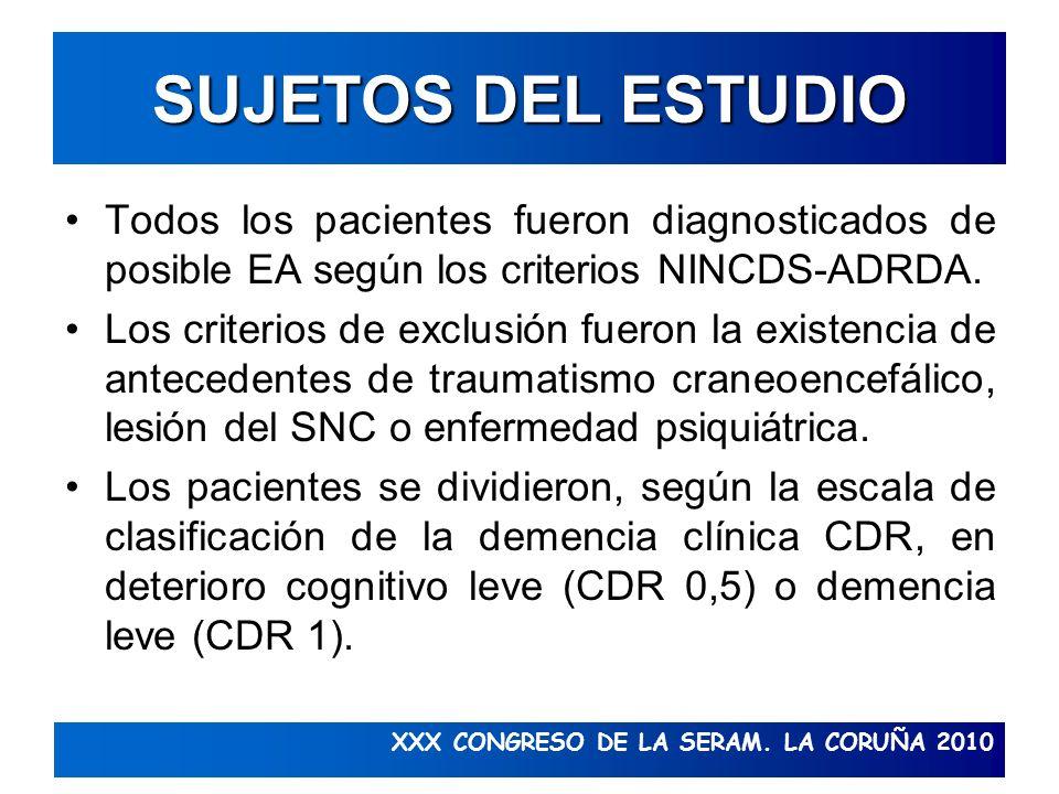 XXX CONGRESO DE LA SERAM. LA CORUÑA 2010 SUJETOS DEL ESTUDIO Todos los pacientes fueron diagnosticados de posible EA según los criterios NINCDS-ADRDA.