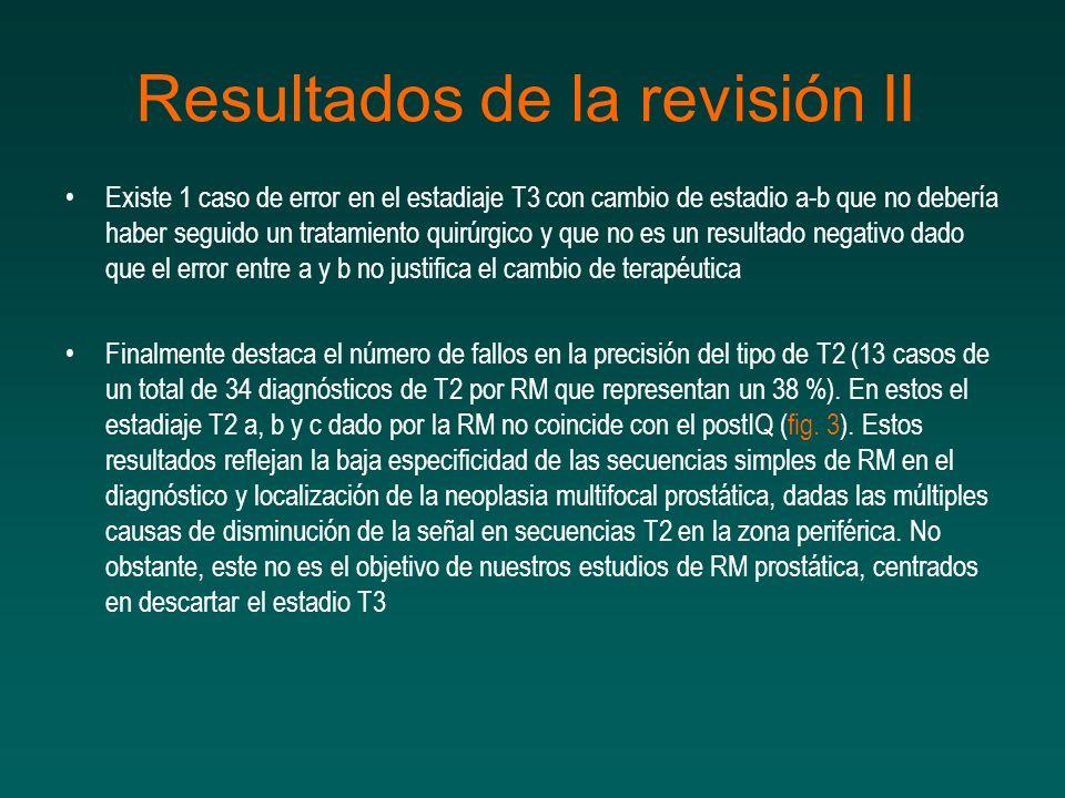 59 años PSA: 5 ratio 0,16 VOL 29 cc AP-postbiopsia: LD: Gleason 3+4 (40% muestra en 3/4 cilindros ) y LI: Gleason 3+3 (35%) en 3/3 cilindros RM: T2cN0 Estadiaje post-IQ: pT3bN0 (infiltración seminal izquierda) Caso 9 infraestadiaje.T2T axial, coronal y sagital (a, b y c).