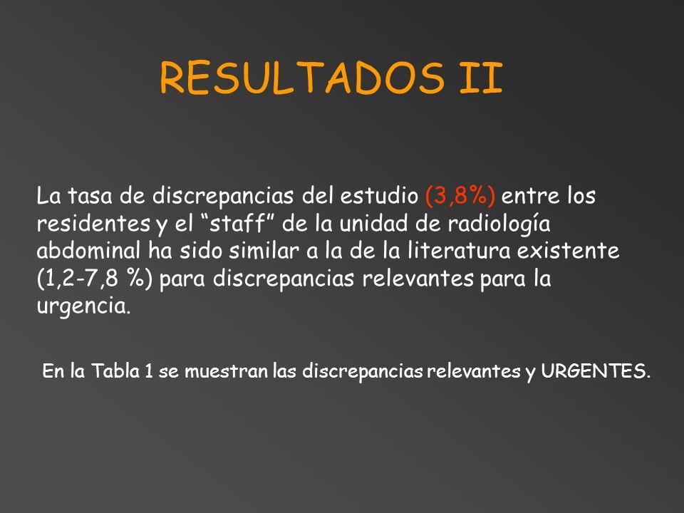 RESULTADOS II La tasa de discrepancias del estudio (3,8%) entre los residentes y el staff de la unidad de radiología abdominal ha sido similar a la de