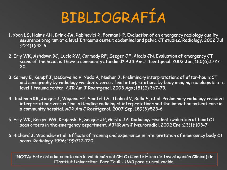 BIBLIOGRAFÍA 1. Yoon LS, Haims AH, Brink JA, Rabinovici R, Forman HP. Evaluation of an emergency radiology quality assurance program at a level I trau