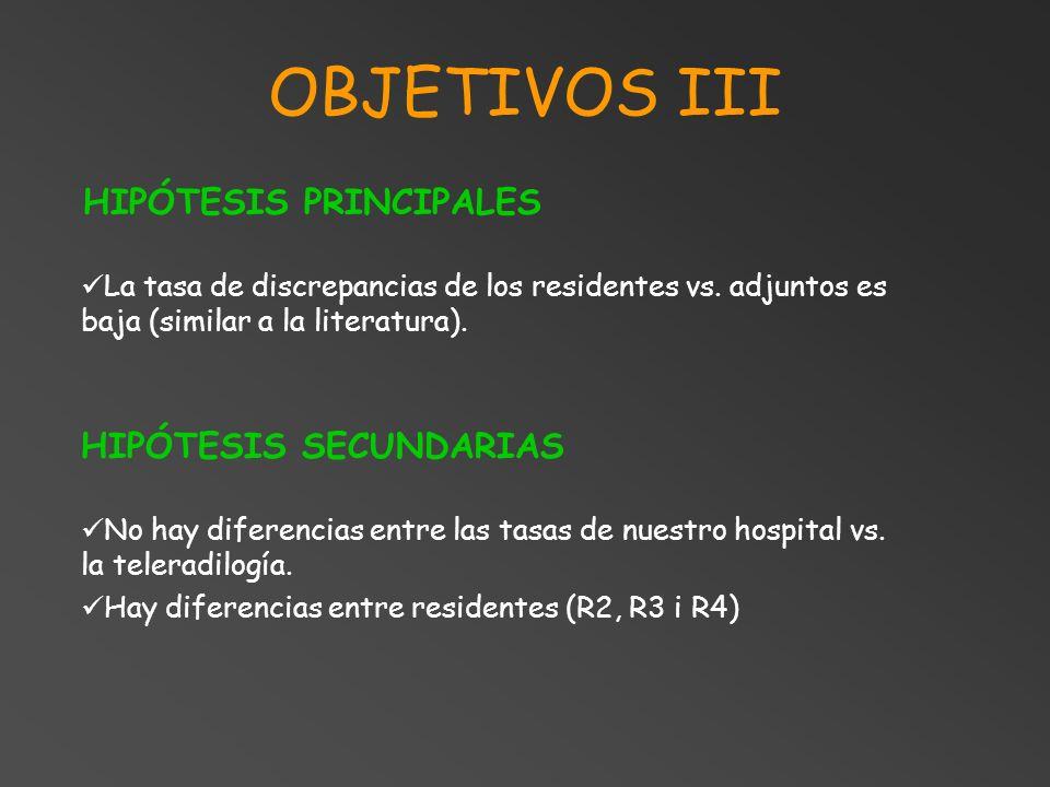 OBJETIVOS III HIPÓTESIS PRINCIPALES La tasa de discrepancias de los residentes vs. adjuntos es baja (similar a la literatura). HIPÓTESIS SECUNDARIAS N
