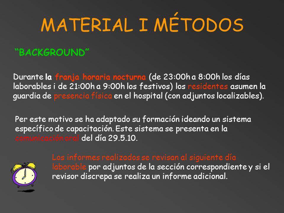 MATERIAL I MÉTODOS Durante la franja horaria nocturna (de 23:00h a 8:00h los días laborables i de 21:00h a 9:00h los festivos) los residentes asumen l