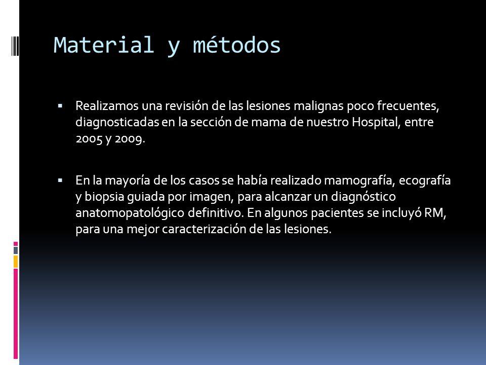 Bibliografía Feder JM, de Paredes ES, Hogge JP, Wilken J.Unusual breast lesions: radiologic- pathologic correlation.Radiographics.