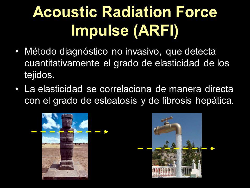 Acoustic Radiation Force Impulse (ARFI) Método diagnóstico no invasivo, que detecta cuantitativamente el grado de elasticidad de los tejidos. La elast