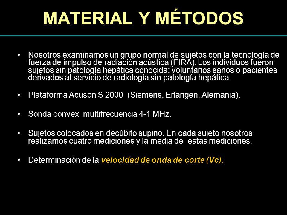 MATERIAL Y MÉTODOS Nosotros examinamos un grupo normal de sujetos con la tecnología de fuerza de impulso de radiación acústica (FIRA). Los individuos
