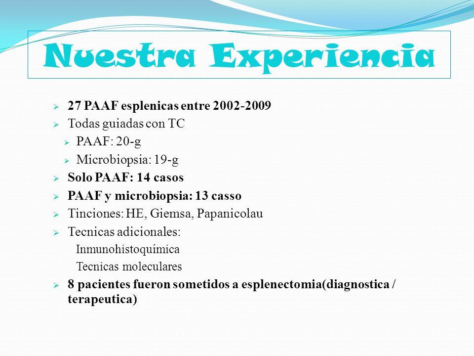 Nuestra Experiencia 27 PAAF esplenicas entre 2002-2009 Todas guiadas con TC PAAF: 20-g Microbiopsia: 19-g Solo PAAF: 14 casos PAAF y microbiopsia: 13
