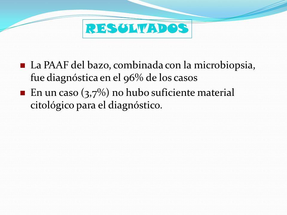 La PAAF del bazo, combinada con la microbiopsia, fue diagnóstica en el 96% de los casos En un caso (3,7%) no hubo suficiente material citológico para