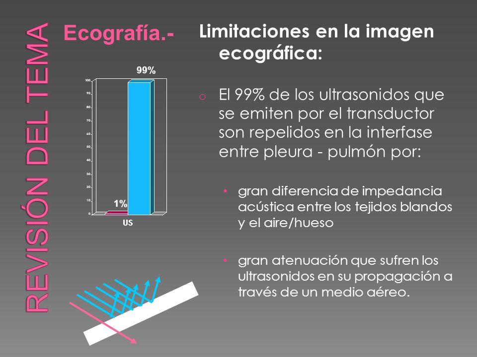 Ecografía.- Limitaciones en la imagen ecográfica: o El 99% de los ultrasonidos que se emiten por el transductor son repelidos en la interfase entre pl