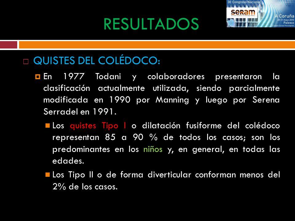 QUISTES DEL COLÉDOCO: En 1977 Todani y colaboradores presentaron la clasificación actualmente utilizada, siendo parcialmente modificada en 1990 por Ma