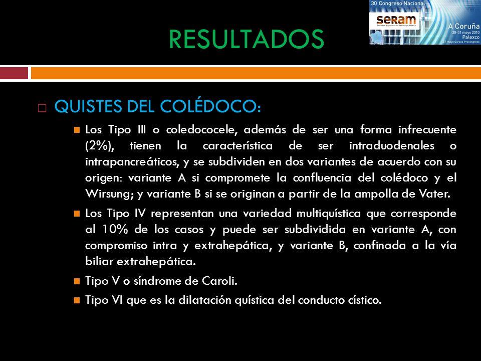 QUISTES DEL COLÉDOCO: Los Tipo III o coledococele, además de ser una forma infrecuente (2%), tienen la característica de ser intraduodenales o intrapa