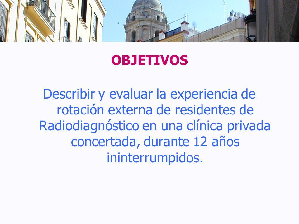 OBJETIVOS Describir y evaluar la experiencia de rotación externa de residentes de Radiodiagnóstico en una clínica privada concertada, durante 12 años