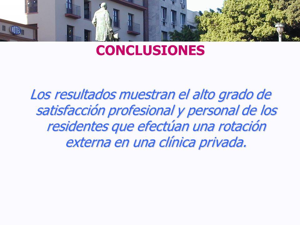 Los resultados muestran el alto grado de satisfacción profesional y personal de los residentes que efectúan una rotación externa en una clínica privad