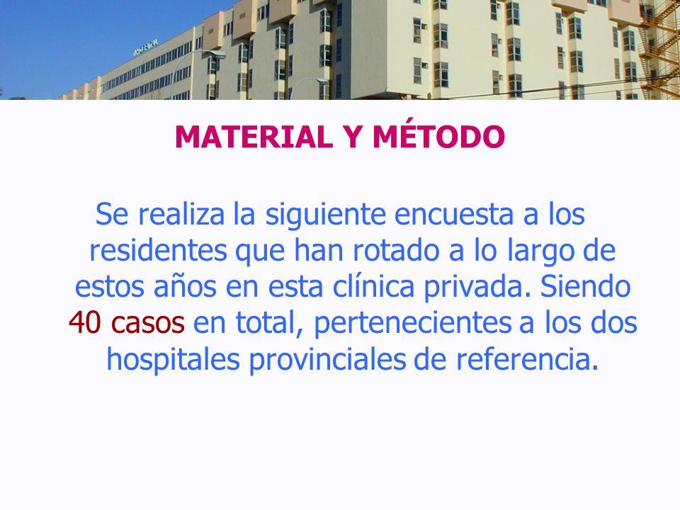 MATERIAL Y MÉTODO Se realiza la siguiente encuesta a los residentes que han rotado a lo largo de estos años en esta clínica privada. Siendo 40 casos e