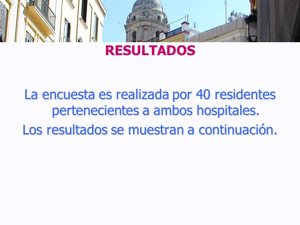 RESULTADOS La encuesta es realizada por 40 residentes pertenecientes a ambos hospitales. Los resultados se muestran a continuación.