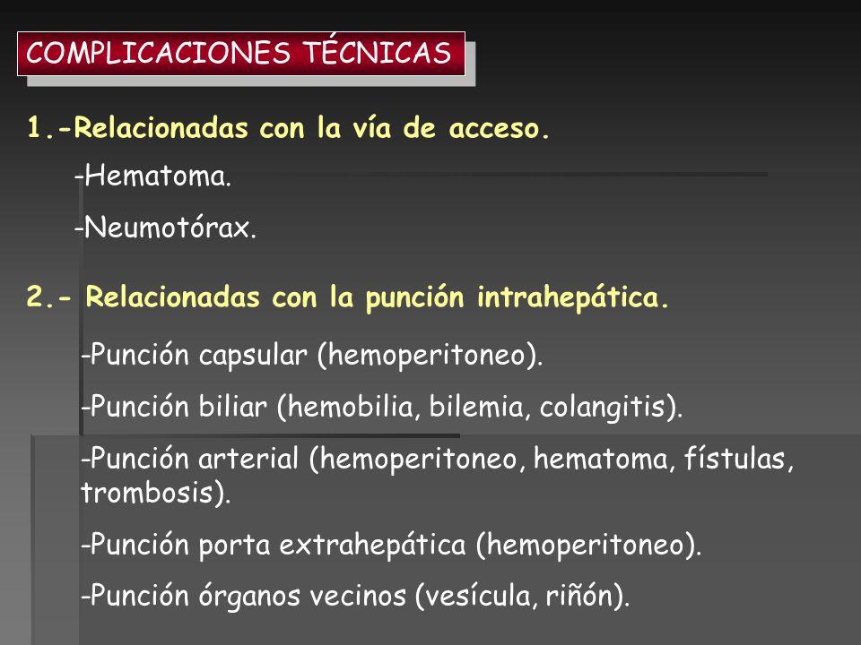 1.-Relacionadas con la vía de acceso. -Hematoma. -Neumotórax. 2.- Relacionadas con la punción intrahepática. -Punción capsular (hemoperitoneo). -Punci