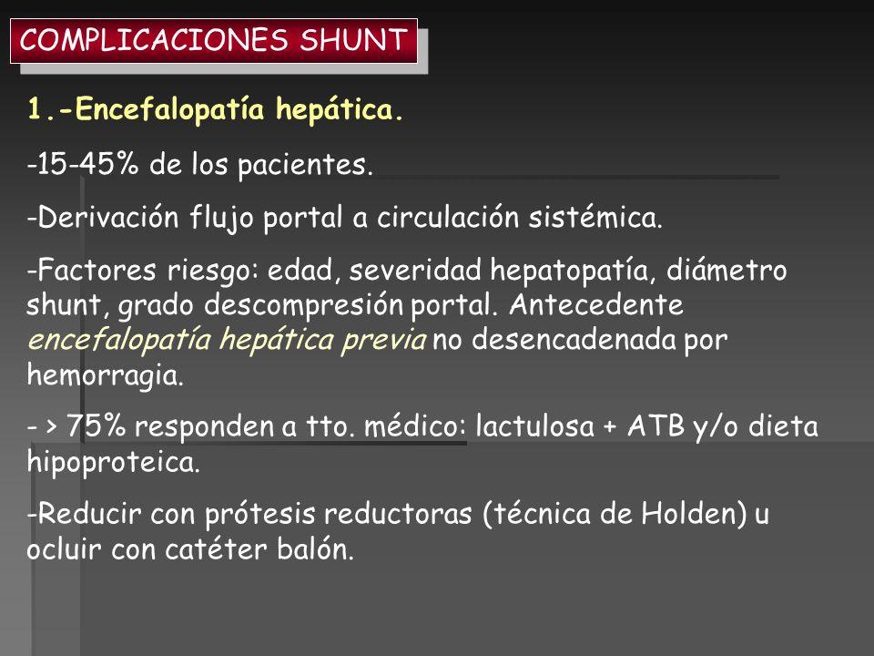 COMPLICACIONES SHUNT 1.-Encefalopatía hepática. -15-45% de los pacientes. -Derivación flujo portal a circulación sistémica. -Factores riesgo: edad, se
