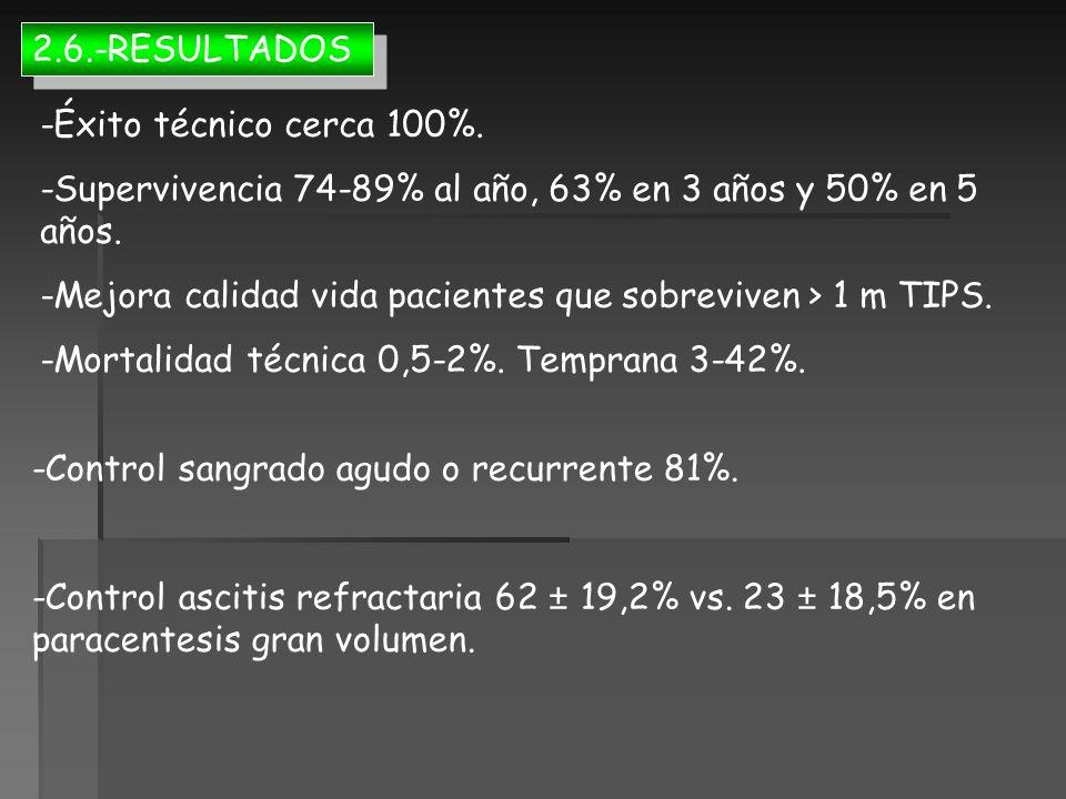 2.6.-RESULTADOS -Éxito técnico cerca 100%. -Supervivencia 74-89% al año, 63% en 3 años y 50% en 5 años. -Mejora calidad vida pacientes que sobreviven