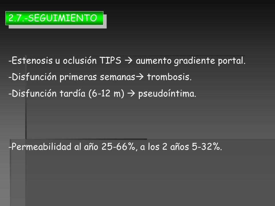 2.7.-SEGUIMIENTO -Estenosis u oclusión TIPS aumento gradiente portal. -Disfunción primeras semanas trombosis. -Disfunción tardía (6-12 m) pseudoíntima