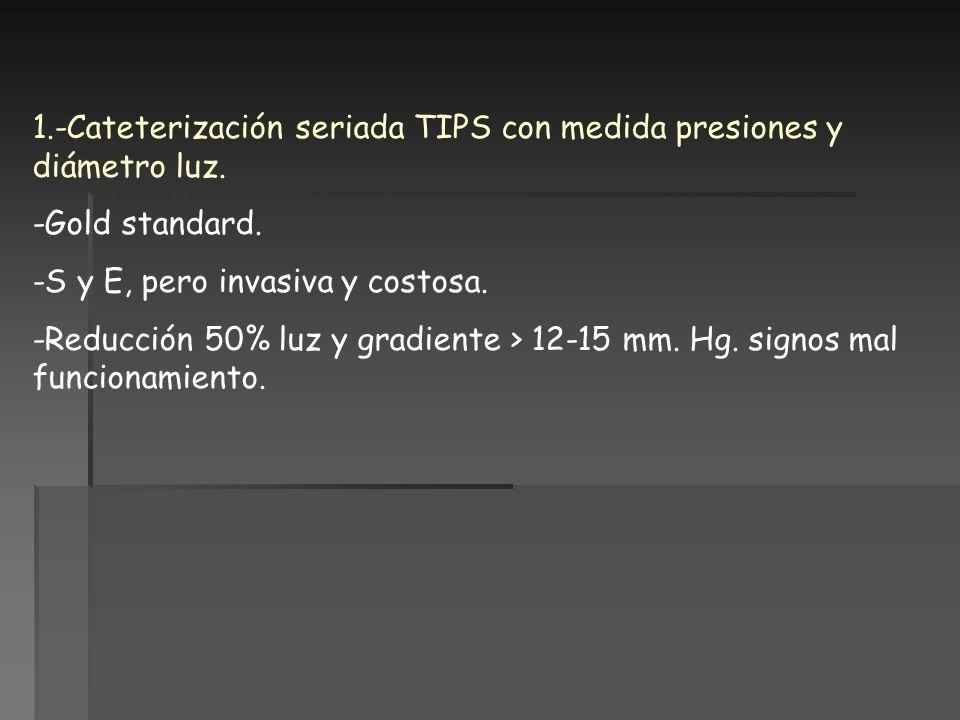 1.-Cateterización seriada TIPS con medida presiones y diámetro luz. -Gold standard. -S y E, pero invasiva y costosa. -Reducción 50% luz y gradiente >