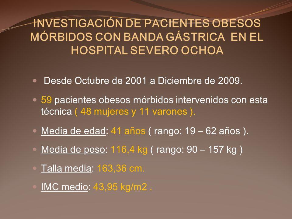 INVESTIGACIÓN DE PACIENTES OBESOS MÓRBIDOS CON BANDA GÁSTRICA EN EL HOSPITAL SEVERO OCHOA Desde Octubre de 2001 a Diciembre de 2009. 59 pacientes obes