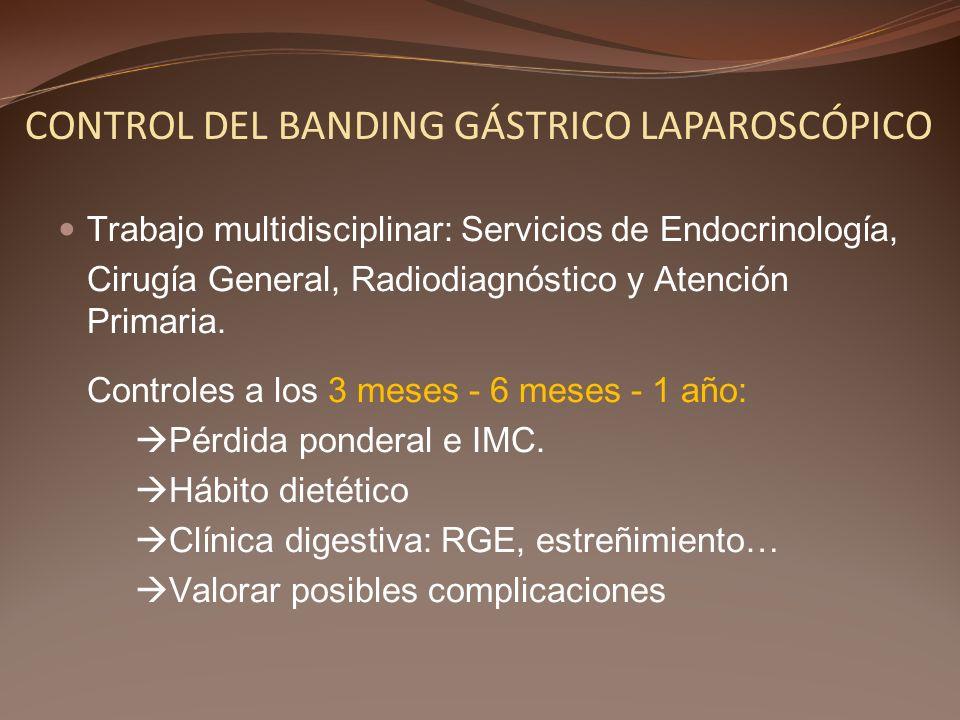 CONTROL DEL BANDING GÁSTRICO LAPAROSCÓPICO Trabajo multidisciplinar: Servicios de Endocrinología, Cirugía General, Radiodiagnóstico y Atención Primari
