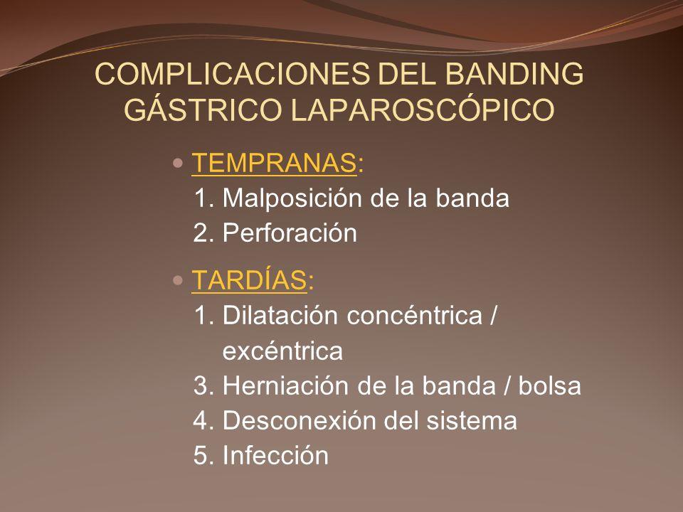 COMPLICACIONES DEL BANDING GÁSTRICO LAPAROSCÓPICO TEMPRANAS: 1. Malposición de la banda 2. Perforación TARDÍAS: 1. Dilatación concéntrica / excéntrica