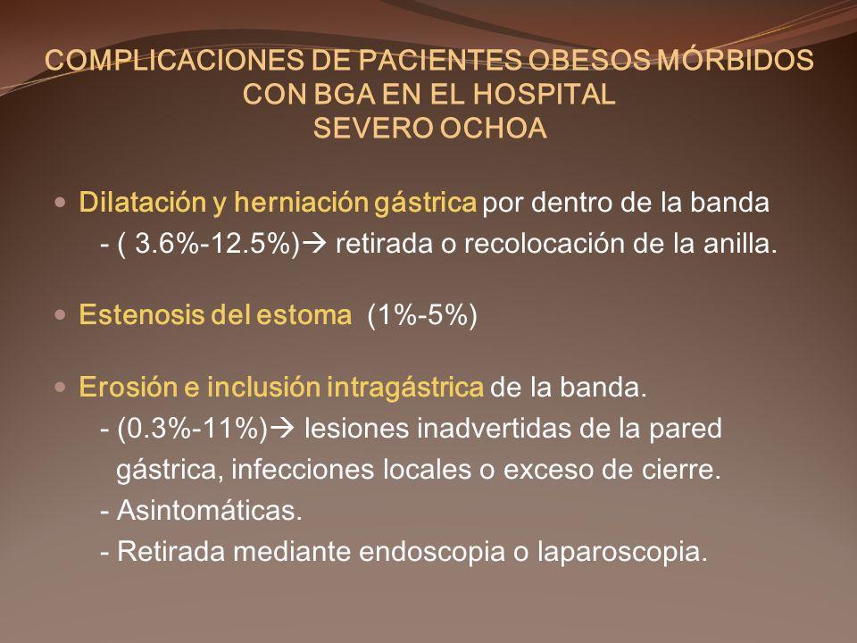 COMPLICACIONES DE PACIENTES OBESOS MÓRBIDOS CON BGA EN EL HOSPITAL SEVERO OCHOA Dilatación y herniación gástrica por dentro de la banda - ( 3.6%-12.5%