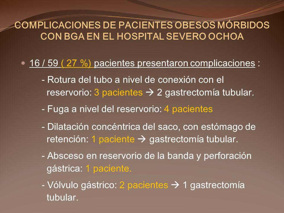 16 / 59 ( 27 %) pacientes presentaron complicaciones : - Rotura del tubo a nivel de conexión con el reservorio: 3 pacientes 2 gastrectomía tubular. -