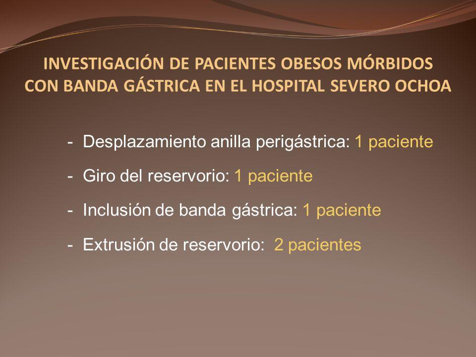 INVESTIGACIÓN DE PACIENTES OBESOS MÓRBIDOS CON BANDA GÁSTRICA EN EL HOSPITAL SEVERO OCHOA - Desplazamiento anilla perigástrica: 1 paciente - Giro del