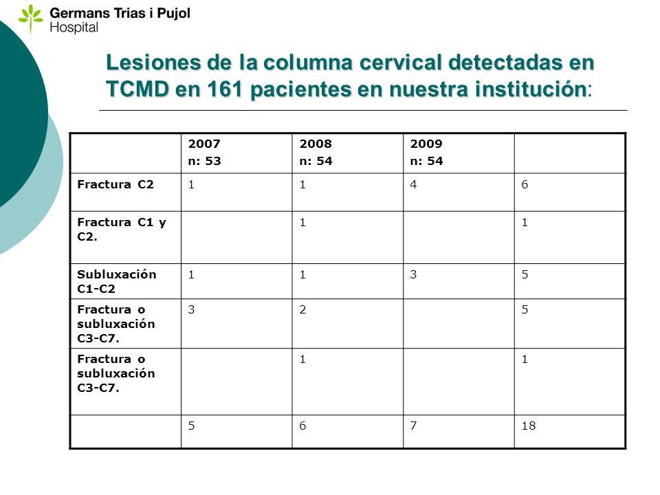 Lesiones de la columna cervical detectadas en TCMD en 161 pacientes en nuestra institución Lesiones de la columna cervical detectadas en TCMD en 161 p