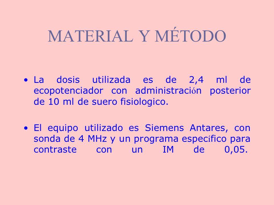 MATERIAL Y MÉTODO La dosis utilizada es de 2,4 ml de ecopotenciador con administraci ó n posterior de 10 ml de suero fisiologico. El equipo utilizado