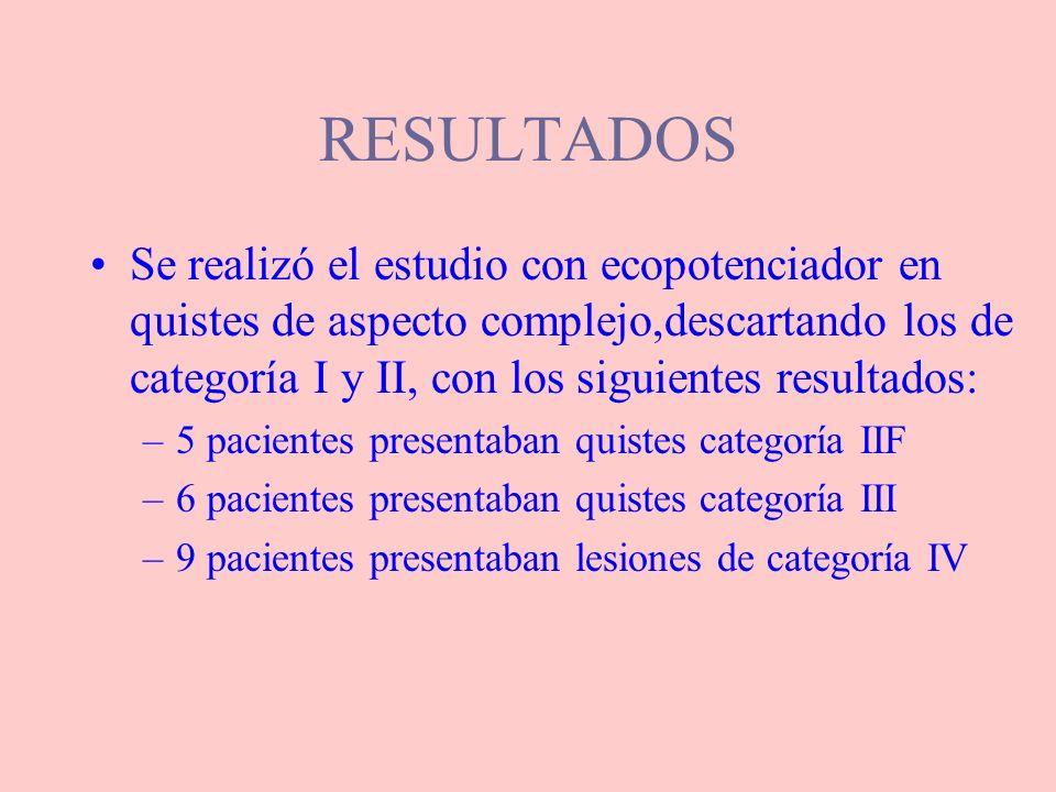 RESULTADOS De los 15 pacientes con categorías III-IV: –4 carcinoma renal de células claras –1 metástasis de Carc.