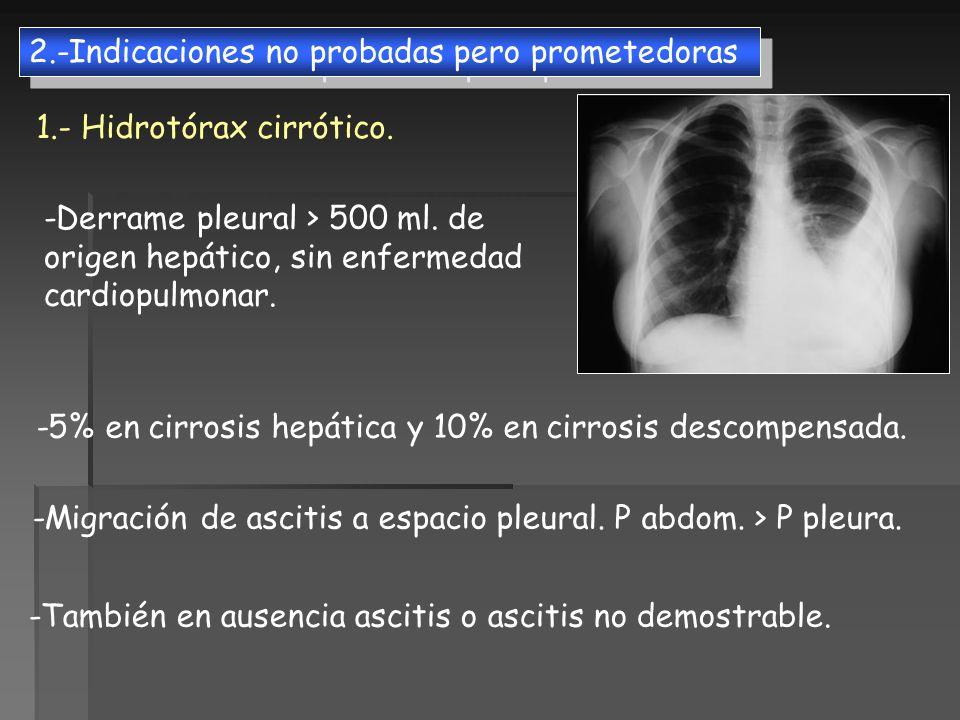 2.-Indicaciones no probadas pero prometedoras 1.- Hidrotórax cirrótico. -Derrame pleural > 500 ml. de origen hepático, sin enfermedad cardiopulmonar.