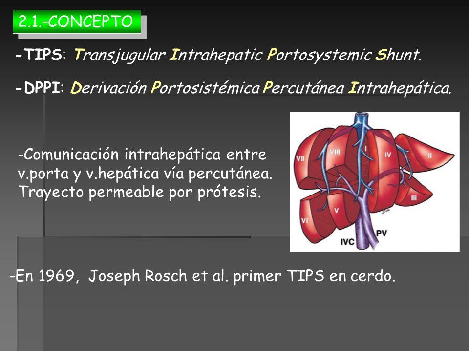2.1.-CONCEPTO -TIPS: Transjugular Intrahepatic Portosystemic Shunt. -Comunicación intrahepática entre v.porta y v.hepática vía percutánea. Trayecto pe
