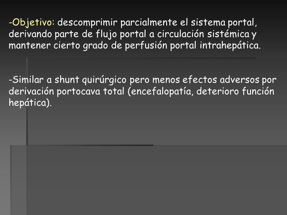 2.2.-INDICACIONES 1.-Indicaciones aceptadas.2.-Indicaciones no probadas pero prometedoras.