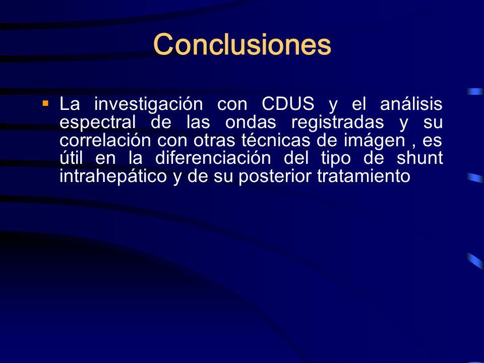 Conclusiones La investigación con CDUS y el análisis espectral de las ondas registradas y su correlación con otras técnicas de imágen, es útil en la d