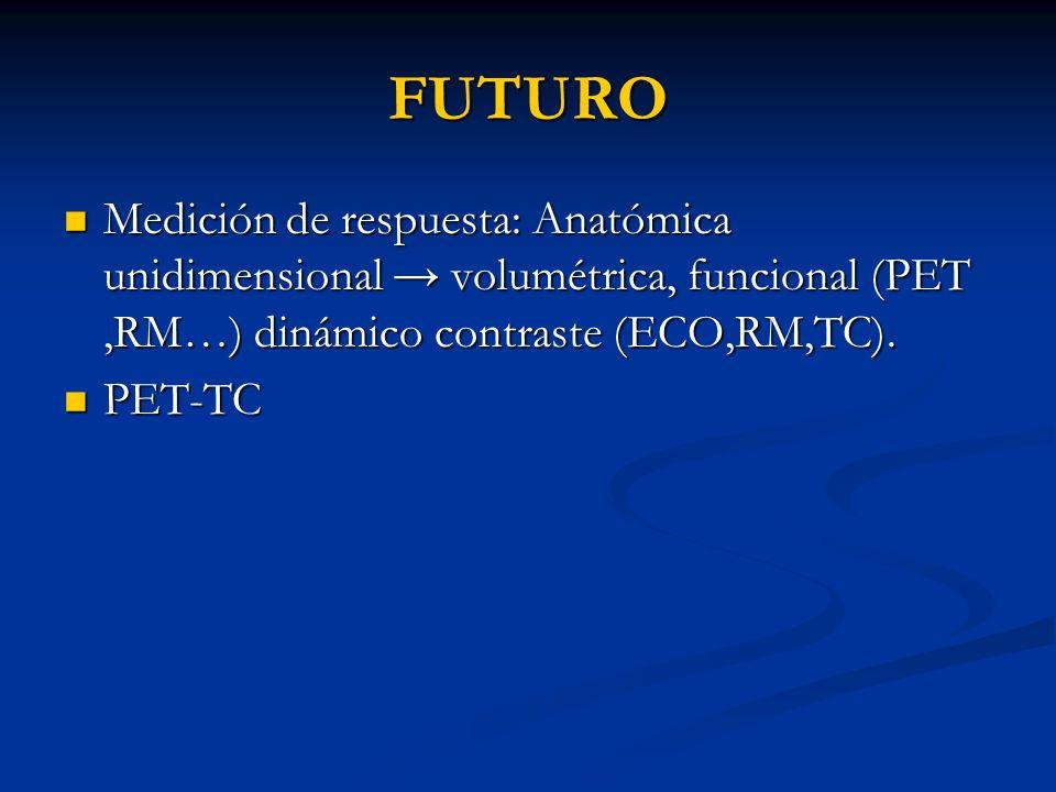 FUTURO Medición de respuesta: Anatómica unidimensional volumétrica, funcional (PET,RM…) dinámico contraste (ECO,RM,TC). Medición de respuesta: Anatómi