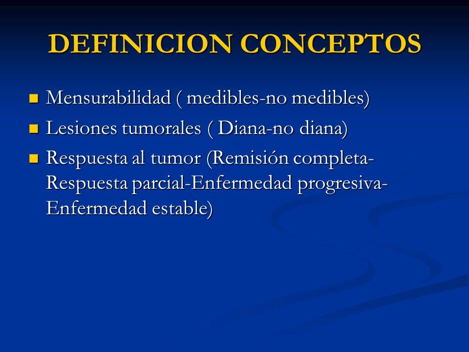 DEFINICION CONCEPTOS Mensurabilidad ( medibles-no medibles) Mensurabilidad ( medibles-no medibles) Lesiones tumorales ( Diana-no diana) Lesiones tumor