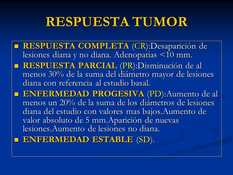 RESPUESTA TUMOR RESPUESTA COMPLETA (CR):Desaparición de lesiones diana y no diana. Adenopatias <10 mm. RESPUESTA COMPLETA (CR):Desaparición de lesione
