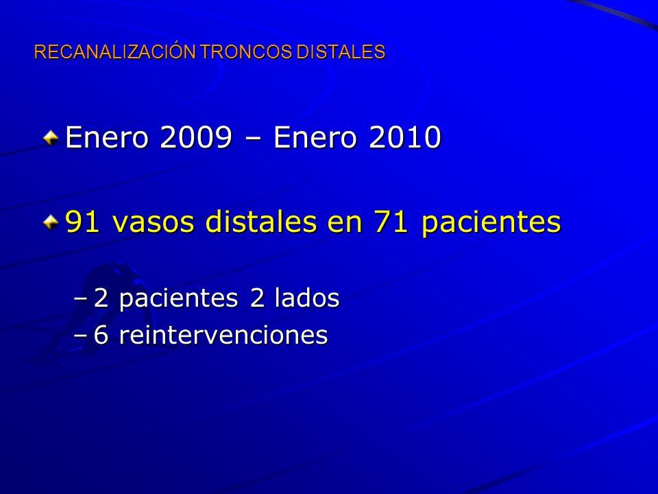RECANALIZACIÓN TRONCOS DISTALES Varón, 90 años Dolor de reposo pie dcho. Tabaquismo