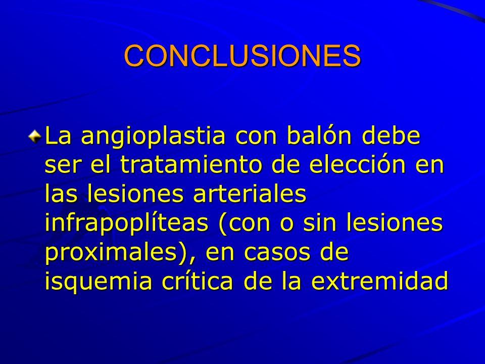 CONCLUSIONES La angioplastia con balón debe ser el tratamiento de elección en las lesiones arteriales infrapoplíteas (con o sin lesiones proximales),