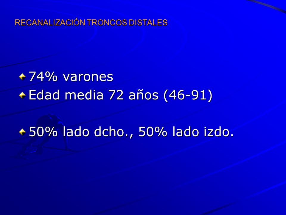 RECANALIZACIÓN TRONCOS DISTALES 70% DM, 48% cardiopatía, 76% HTA 33 % colesterol, 34% tabaquismo
