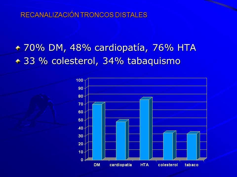RECANALIZACIÓN TRONCOS DISTALES P 0,000 VÍA DE ACCESO