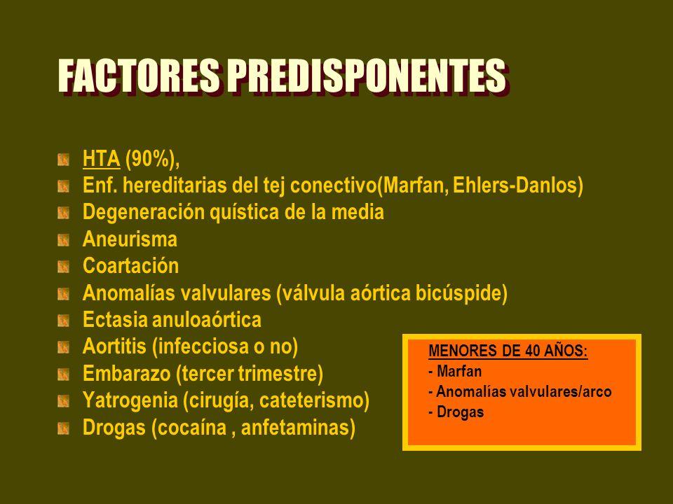 FACTORES PREDISPONENTES HTA (90%), Enf. hereditarias del tej conectivo(Marfan, Ehlers-Danlos) Degeneración quística de la media Aneurisma Coartación A
