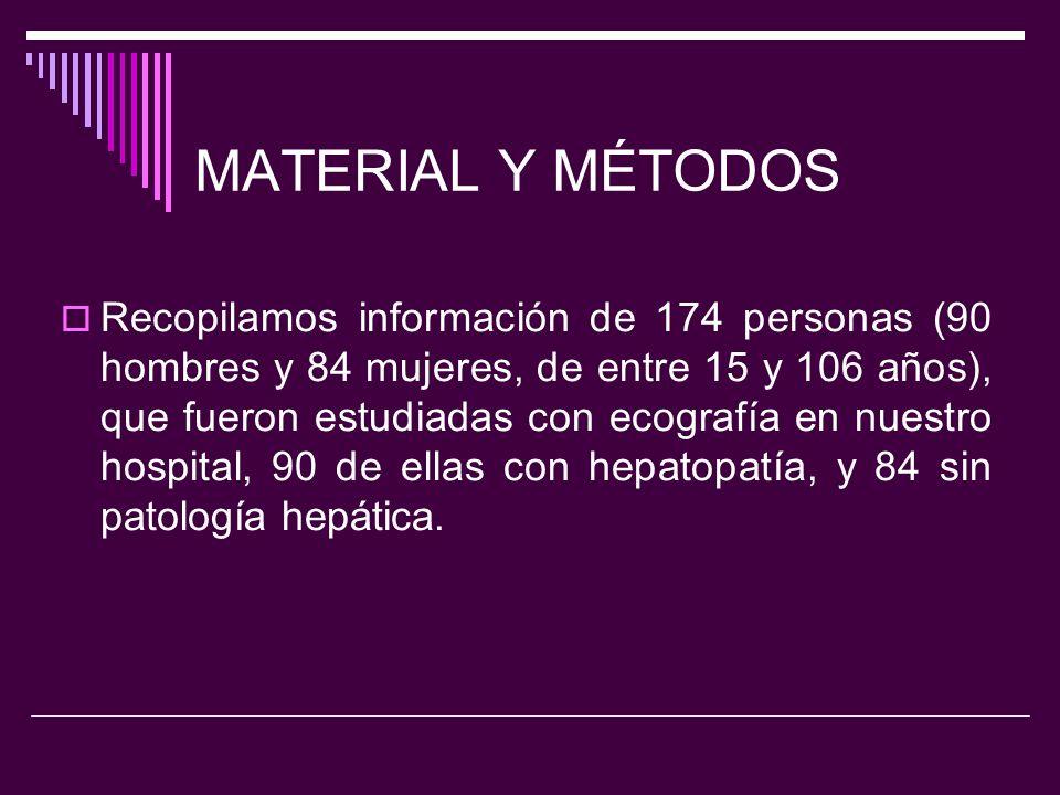 MATERIAL Y MÉTODOS Recopilamos información de 174 personas (90 hombres y 84 mujeres, de entre 15 y 106 años), que fueron estudiadas con ecografía en n