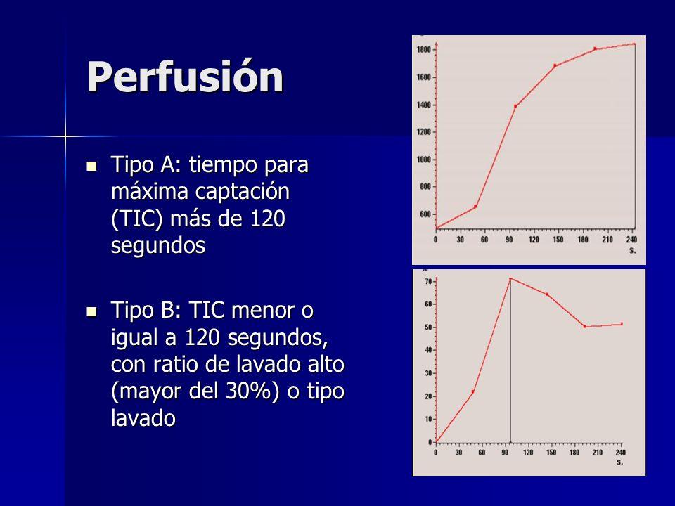 Perfusión Tipo A: tiempo para máxima captación (TIC) más de 120 segundos Tipo A: tiempo para máxima captación (TIC) más de 120 segundos Tipo B: TIC me