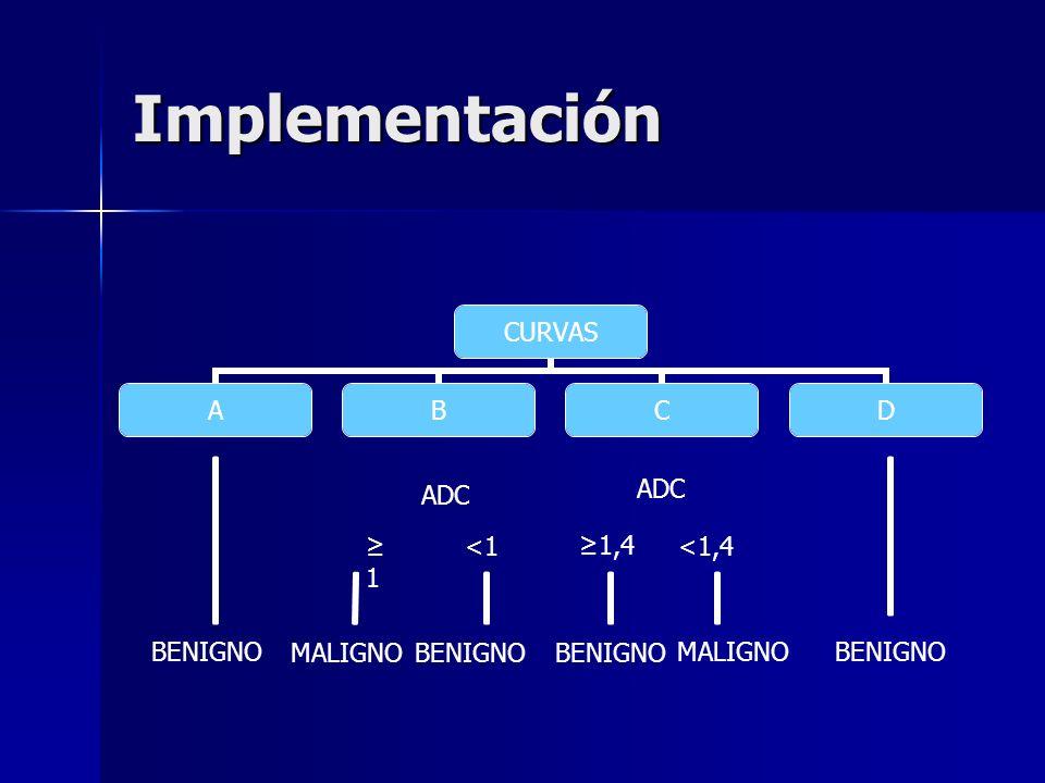 Implementación ADC 1 <1 1,4 <1,4 BENIGNO MALIGNO
