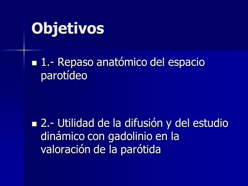 Objetivos 1.- Repaso anatómico del espacio parotídeo 1.- Repaso anatómico del espacio parotídeo 2.- Utilidad de la difusión y del estudio dinámico con